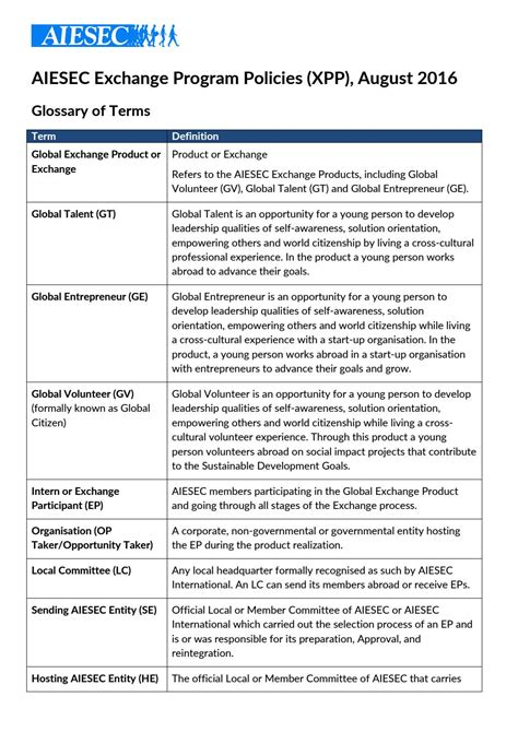 Exchange Terms & Conditions by AIESEC Australia - Issuu