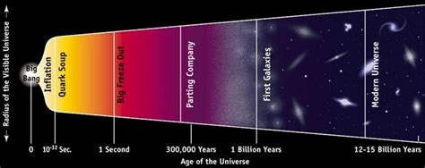 Calculating the age of the universe: We can now be more